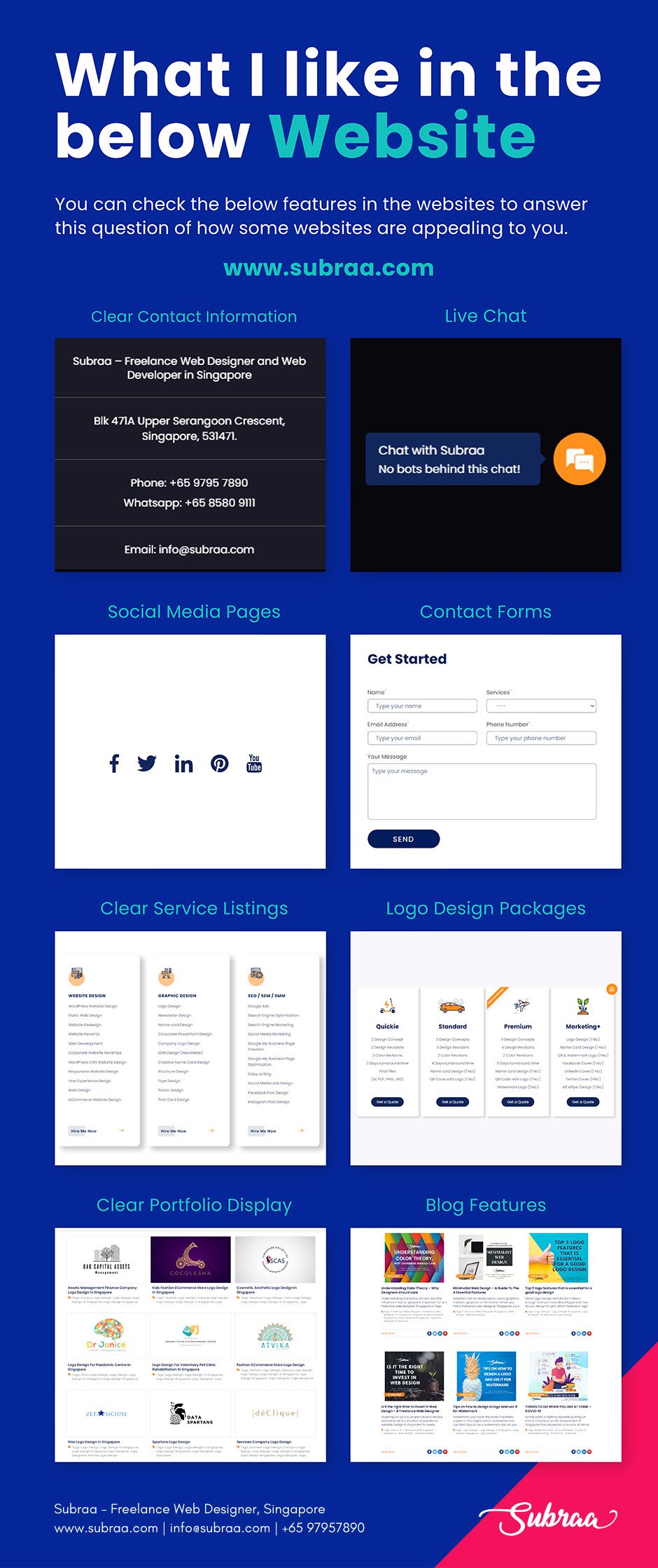 Web Design Features - Subraa, Freelance Web Designer in Singapore